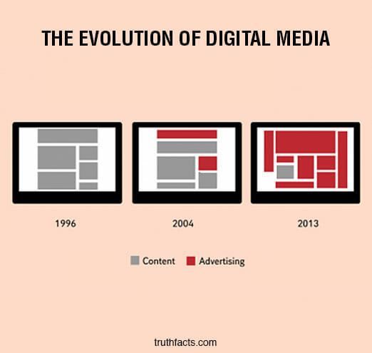 TruthFacts_MEDIAEVOLUTION